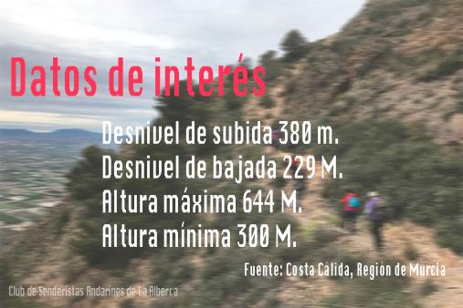 Datos de interés senderistas sobre Pico de Águila en Murcia.